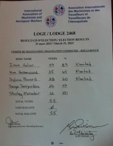 Neg_Com_RRC_Vote